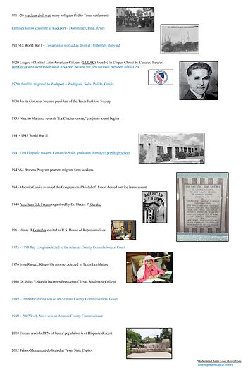 Timeline 27x40_Page_2.jpg