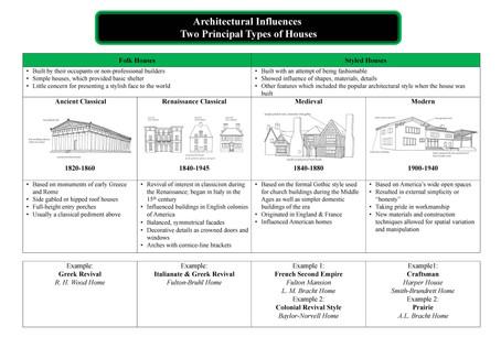 05 - Architectural Influences 27x40 (hq)