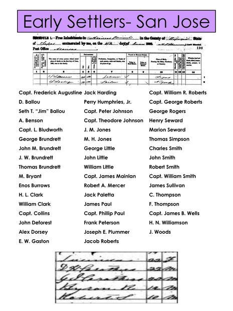 19-early settlers San jose 18x24.jpg