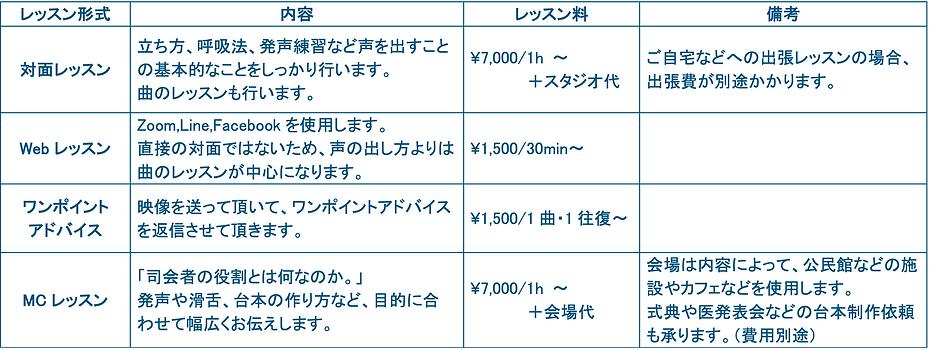 スクリーンショット 2021-06-09 0.05.39.png