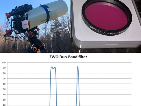 ZWO Duo-Band Filter