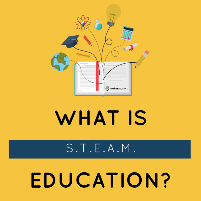 What Is S.T.E.A.M. Education? A helpful guide from Maker Maven!