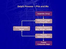 esign Geodesign Planning Methods Geo-Spatial Delphi Process