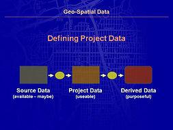 esign Geodesign Planning Methods Geo-Spatial Data Types