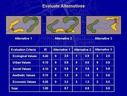 esign Geodesign Planning Methods Geo-Spatial Evaluate Alternative Plans