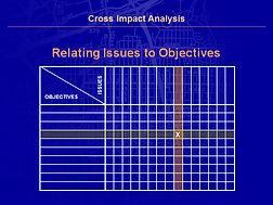esign Geodesign Planning Methods Geo-Spatial Cross Impact Analysis