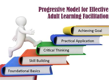 Progressive ALF Model - RAnderson.jpg