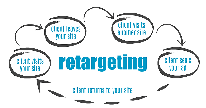 Retargeting-What-is-It.png