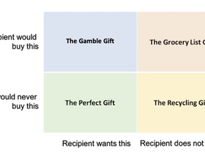 The Behavioural Science Guide to Gifting