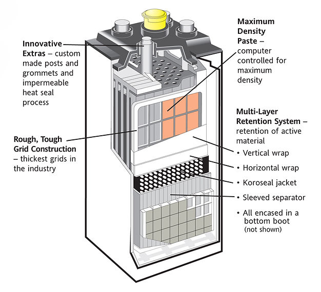 BATTERY CELL CUTAWAY WITH CALLOUTS.jpg