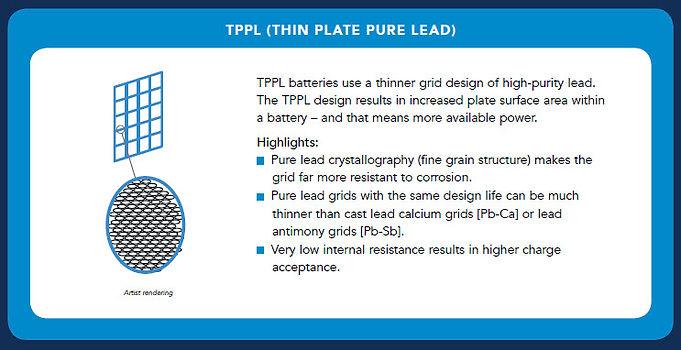 TPPL Chart.jpg