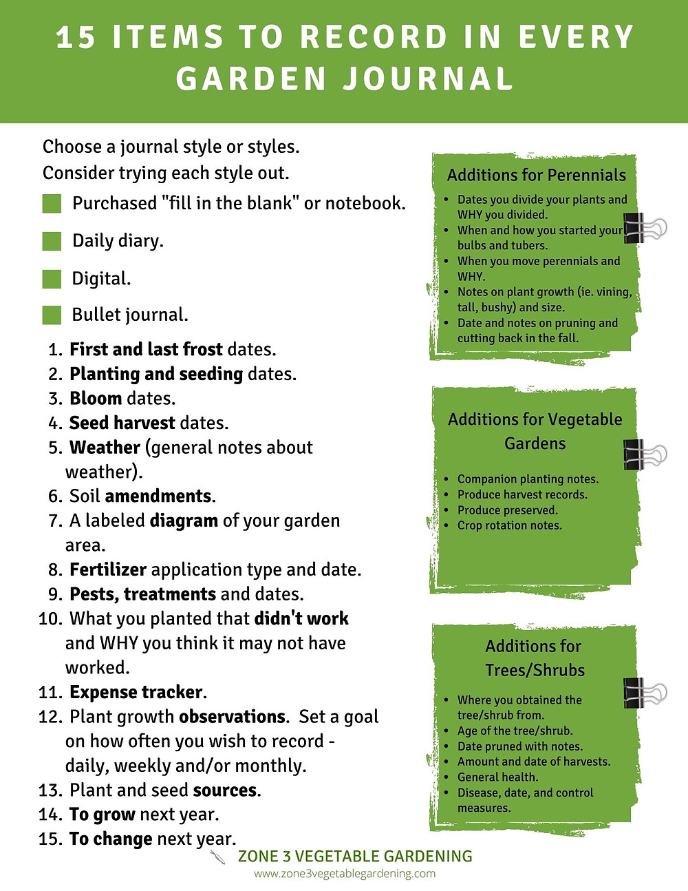Gardening journaling ideas with a gardening journal template.  Free Printable garden journal pages and tips along with garden bullet journaling.