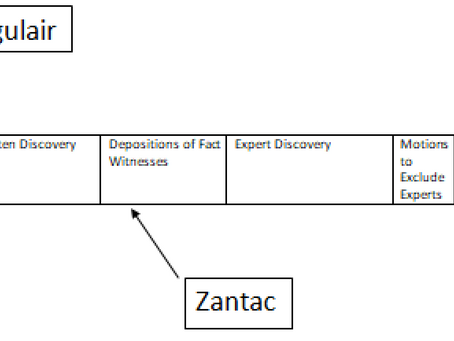 Where in the process are Zantac and Singulair?