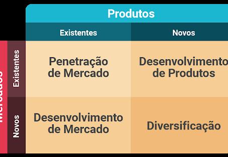 4 Ferramentas utilizadas no Plano de Marketing
