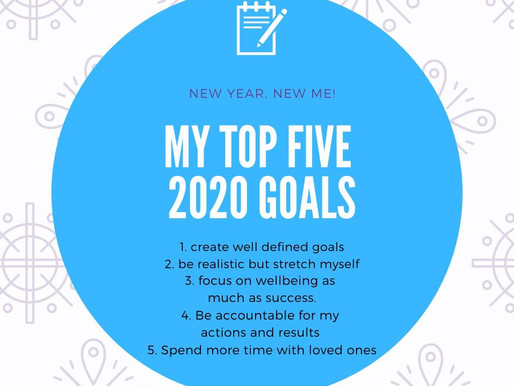Are you ready and set to go with your 2020 goals?