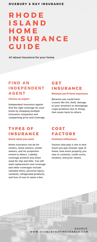 Property Insurance Quote RI