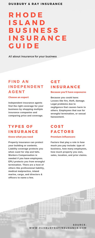 Business Insurance Quote RI