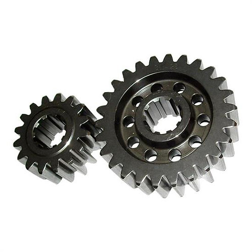 Quick Change Gears: PEM lw FIRST 30 on Chart