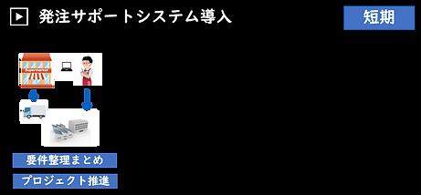 発注サポートシステム.png