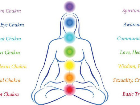 Working with our Chakras