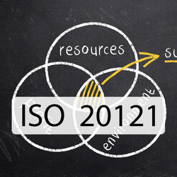 ISO 20121