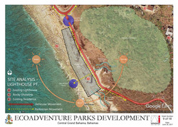 Lighthouse Point Park Analysis