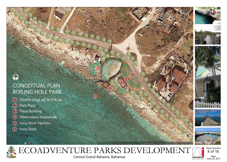 Boiling Hole Park Conceptual