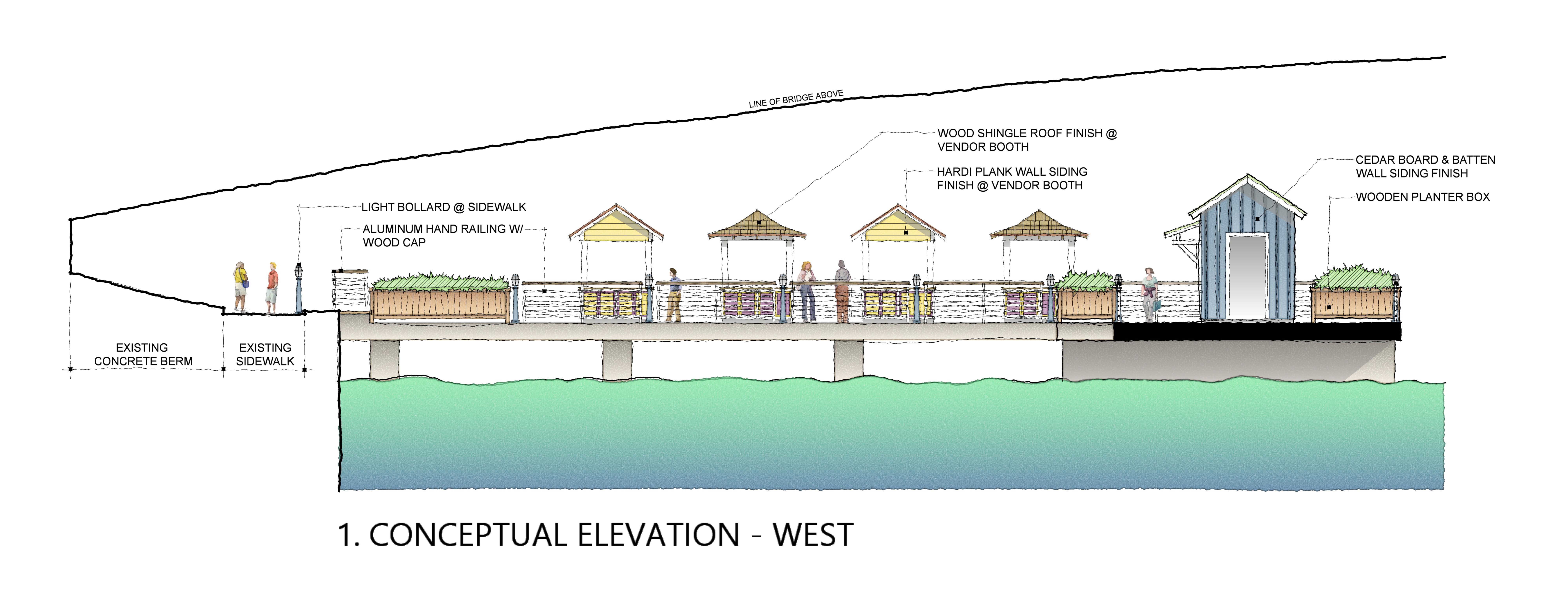Conceptual Elevation - West