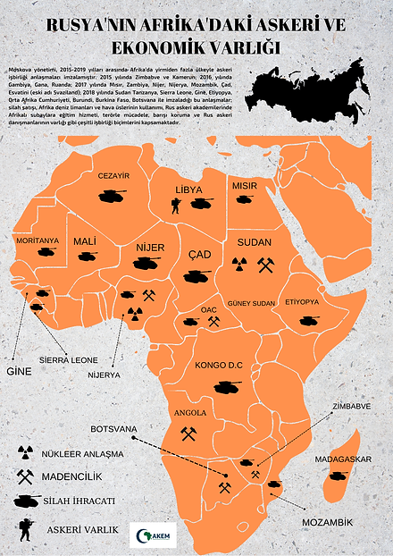 rusyanın afrikadaki askeri varlığı infografik.png