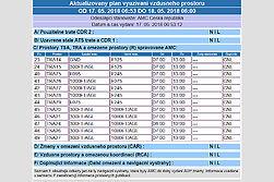 04-CDTC-letove-info-AUP-UUP.jpg
