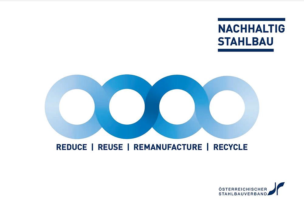 Kreislaufgrafik Stahlbau