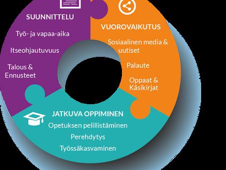 Mobiili Henkilöstöhallinnan Työkalupakki aka HR-Donitsi