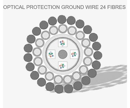 Optical Protection Ground Wire 24 Fibres