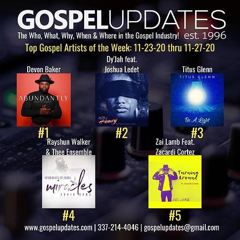 Top Gospel Artists of the Week_ 11-9-20