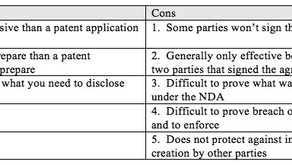 When should I disclose my invention? NDA or patent application.