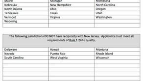 Reciprocity - New Jersey's official list