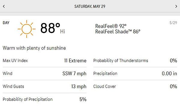 May 29 Temperature.jpg