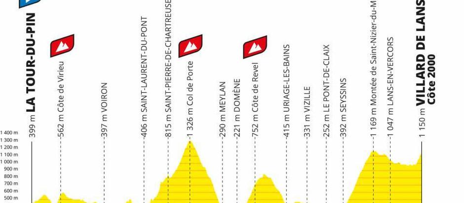 Mardi 15 septembre : arrivée du Tour de France