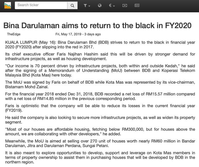 Bina Darulaman Aims To Return To The Black iIn FY2020.