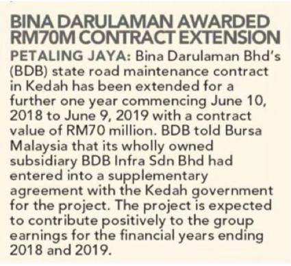 Kontrak Penyelenggaraan Jalan Kedah Oleh Bina Darulaman Berhad Dilanjutkan