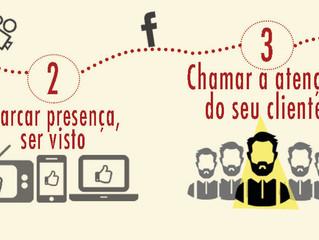INFORMAR DE MANEIRA SIMPLES