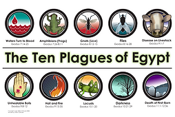 Ten Plagues.png