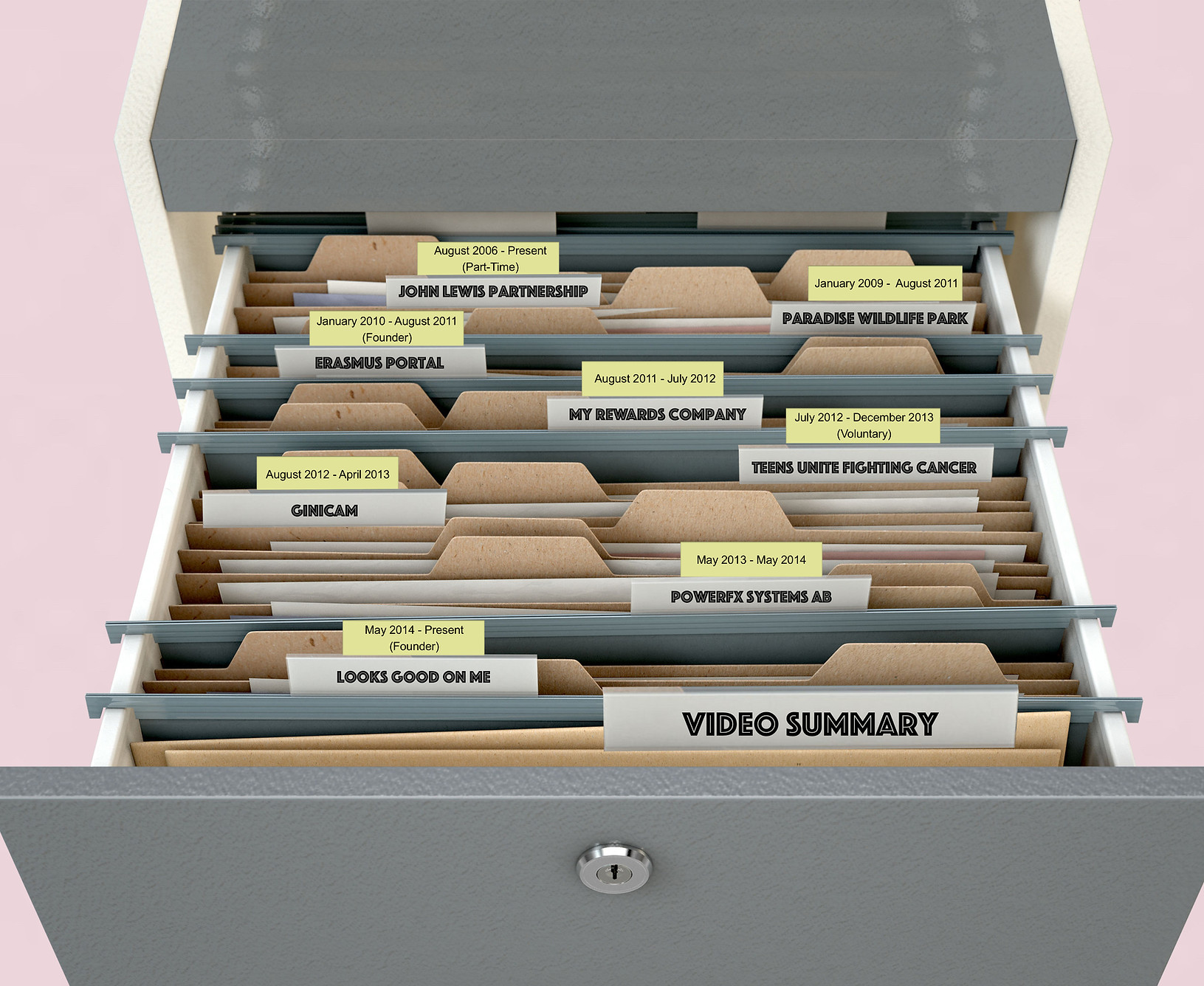Background image of filing cabinet with work history