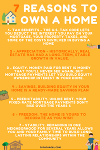why you should own a home info graphic