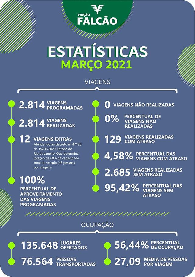 estatisticas_marco_vf_2021.jpg