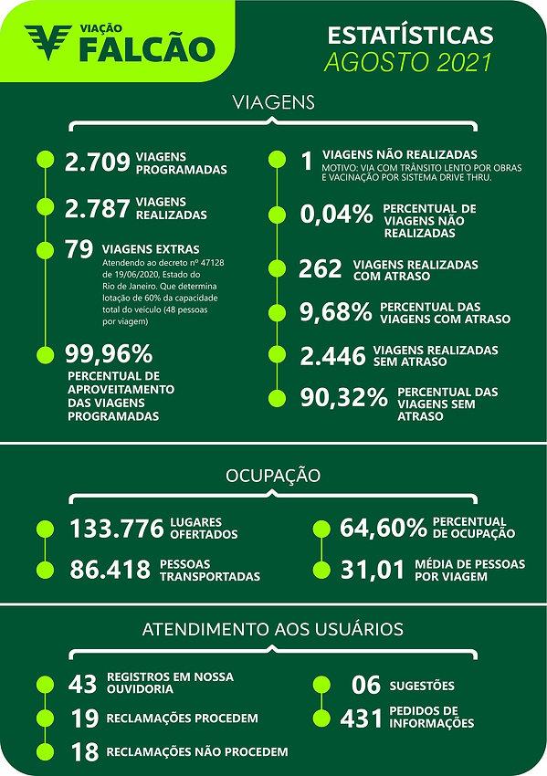estatisticas_agosto_2021.jpg