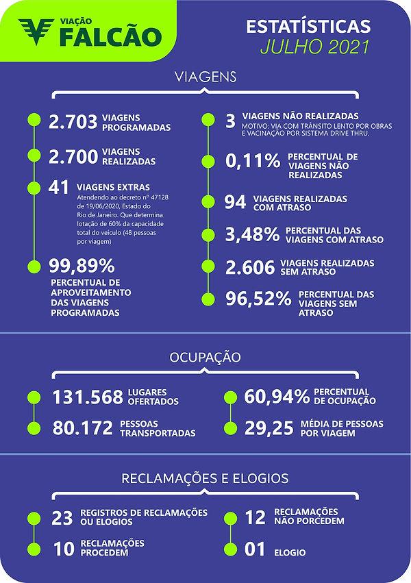 estatísticas_JULHO_2021.jpg