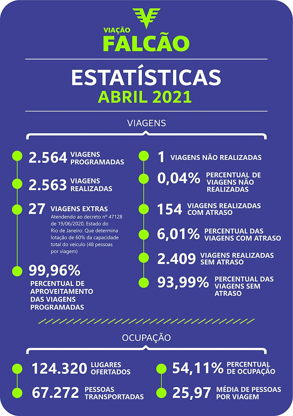 estatisticas_abril_2021.jpg
