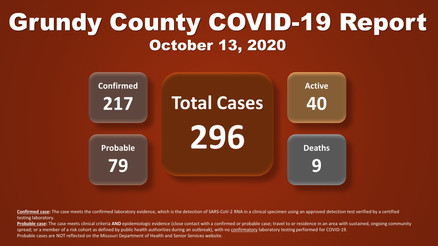 Grundy County COVID-19 Update (10.13.20)