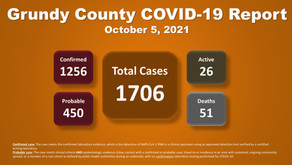 Grundy County COVID-19 Update (10.05.21)